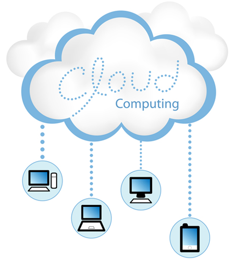 How Cloud Computing Speeds Mobile Application Development?