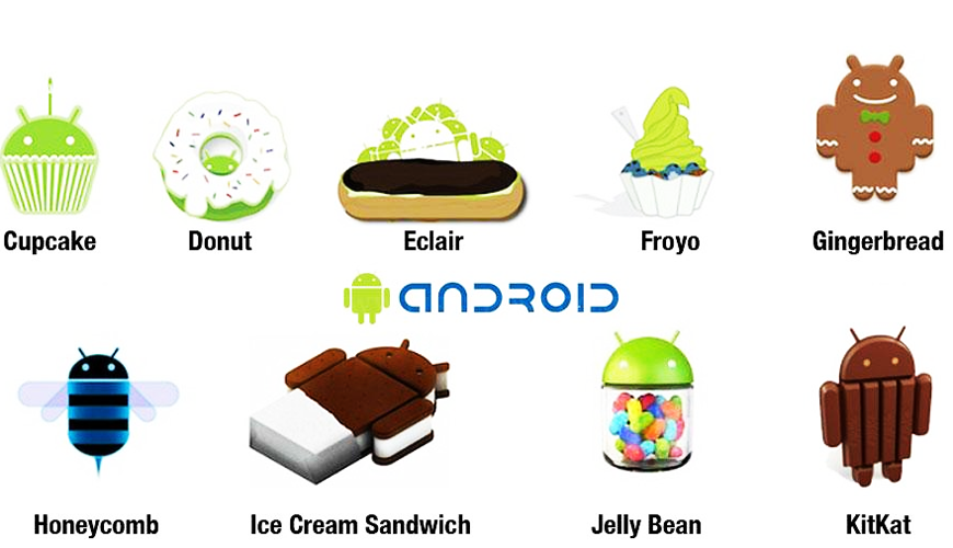 android_os_version_history