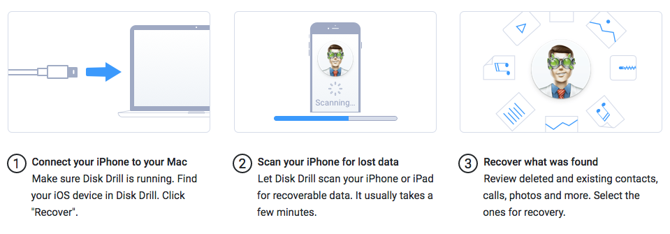 iPhone Data Recovery for Mac OS X